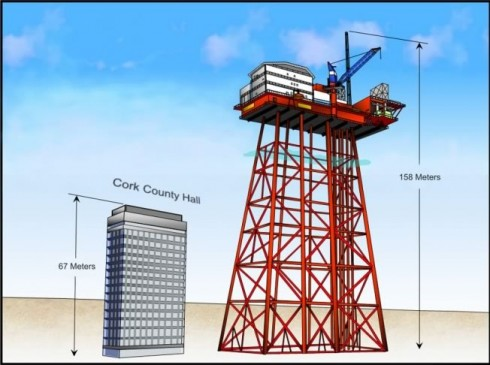 Size Comparison between platform Alpha & Cork County Hall