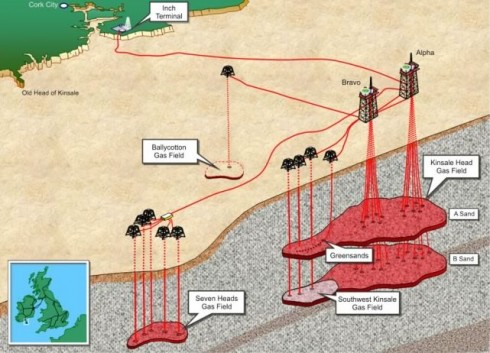 Schematic of Offshore Facilities & Gas Fields